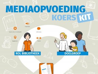 Adviessessie met de koerskit rondom mediaopvoeding voor het jonge kind
