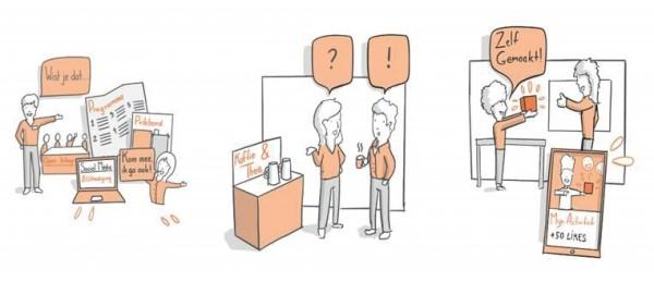 'Met het onderzoeken van de customer journey verbeter je uiteindelijk de relatie met je klant'