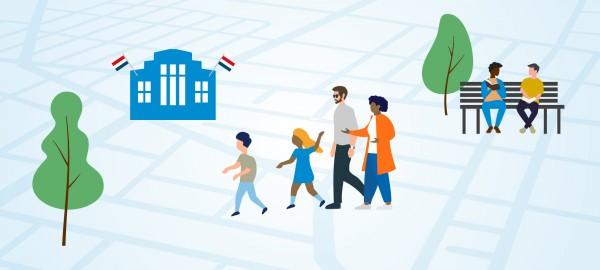 Routekaart inburgering: met de gemeente in gesprek
